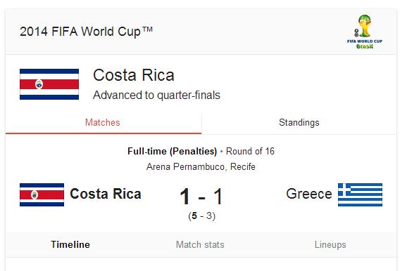 Costa Rica Win